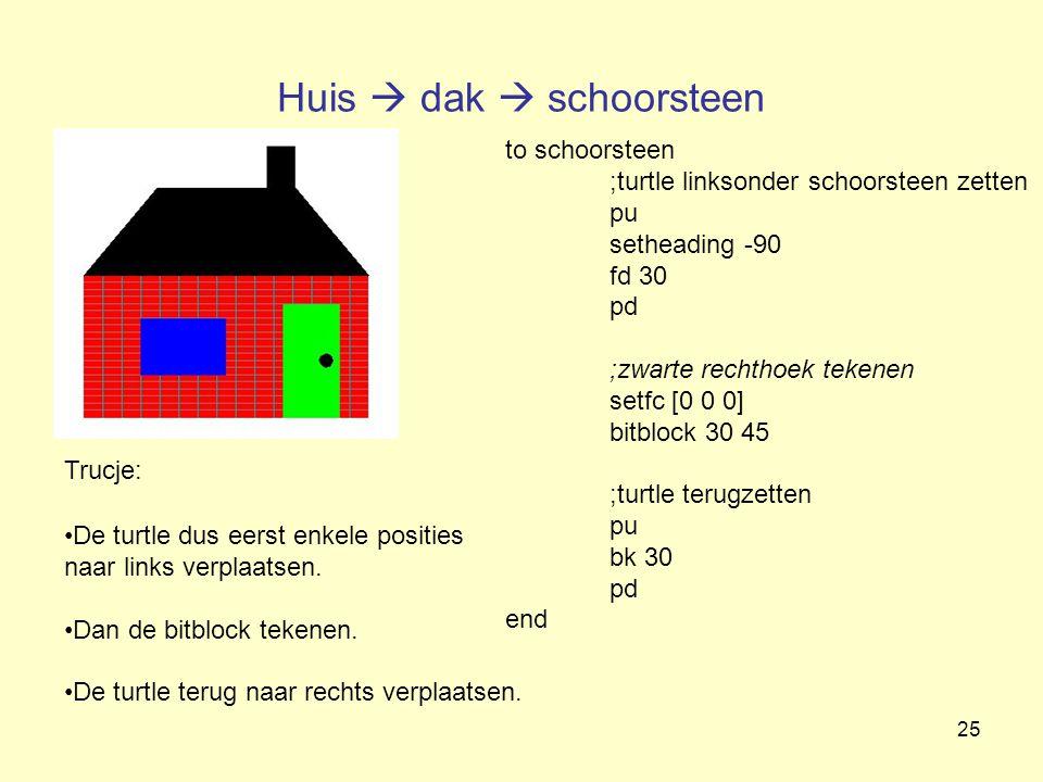 25 Huis  dak  schoorsteen De turtle dus eerst enkele posities naar links verplaatsen. Dan de bitblock tekenen. De turtle terug naar rechts verplaats