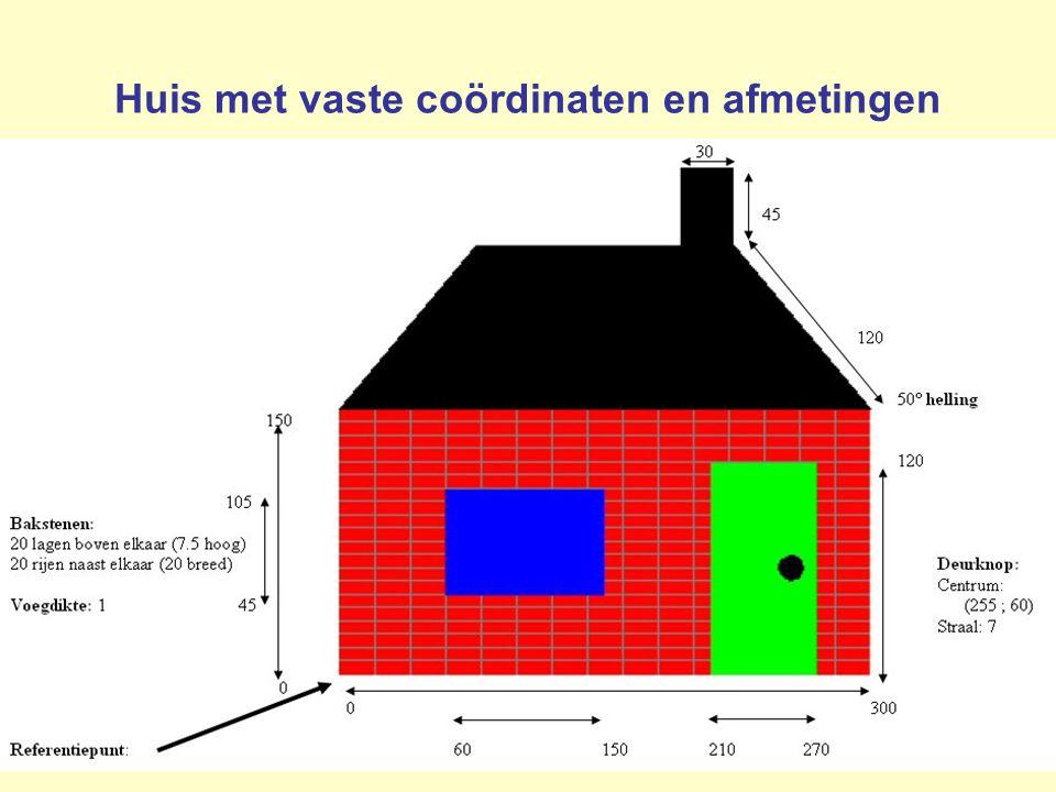 4 Huis met vaste coördinaten en afmetingen