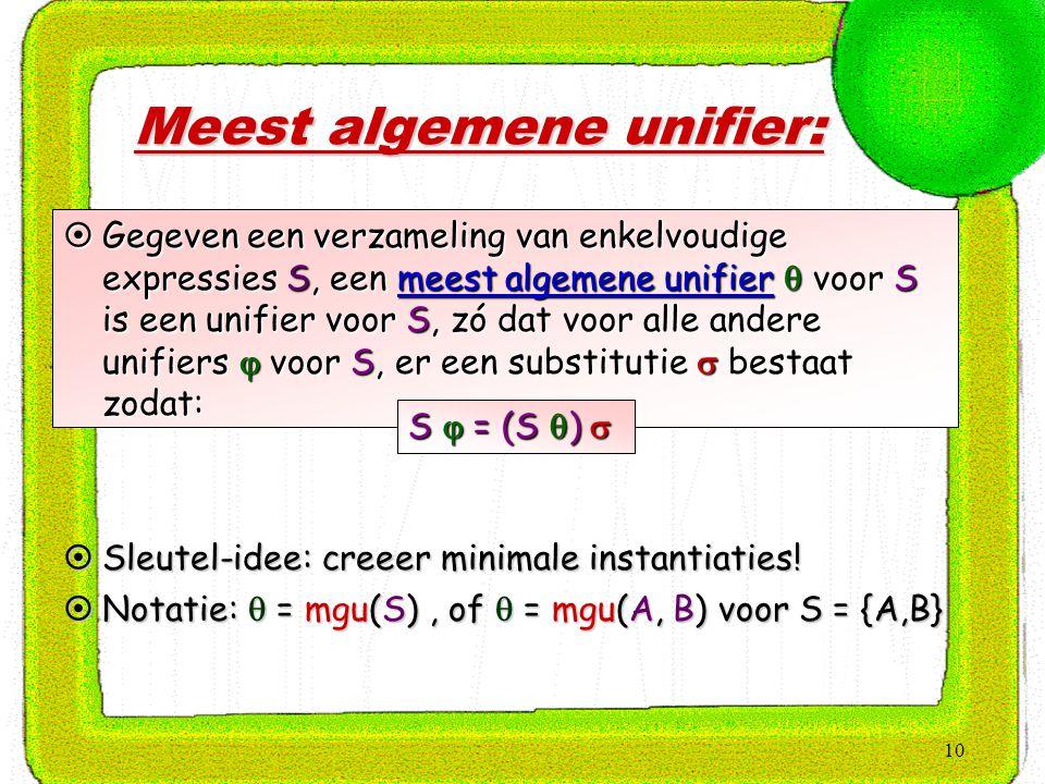 10 Meest algemene unifier:  Gegeven een verzameling van enkelvoudige expressies S, een meest algemene unifier  voor S is een unifier voor S, zó dat voor alle andere unifiers  voor S, er een substitutie  bestaat zodat: S  = (S  )   Sleutel-idee: creeer minimale instantiaties.