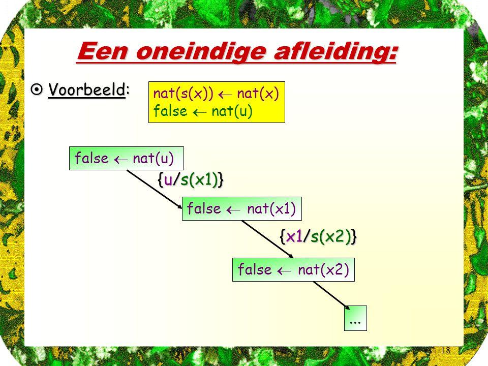 18 Een oneindige afleiding:  Voorbeeld: nat(s(x))  nat(x) false  nat(u) false  nat(x1) {u/s(x1)} false  nat(x2) {x1/s(x2)}...