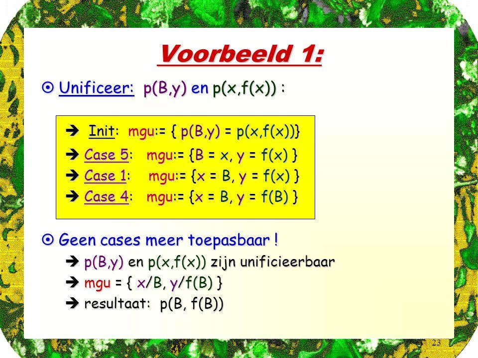 23 Voorbeeld 1:  Unificeer: p(B,y) en p(x,f(x)) :  Init: mgu:= { p(B,y) = p(x,f(x))}  Case 5: mgu:= {B = x, y = f(x) }  Case 1: mgu:= {x = B, y = f(x) }  Case 4: mgu:= {x = B, y = f(B) }  Geen cases meer toepasbaar .