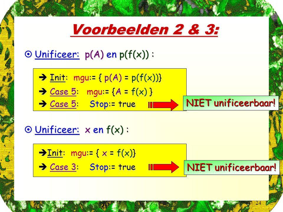 24 Voorbeelden 2 & 3:  Unificeer: p(A) en p(f(x)) :  Init: mgu:= { p(A) = p(f(x))}  Case 5: mgu:= {A = f(x) }  Case 5: Stop:= true NIET unificeerbaar.