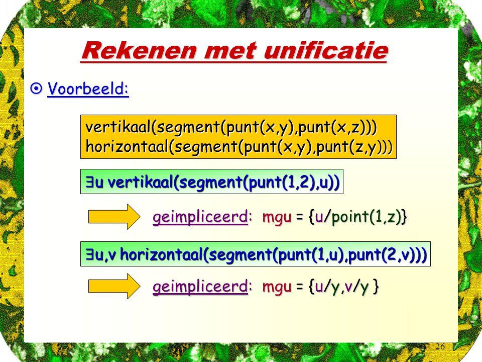 26 Rekenen met unificatie  Voorbeeld: geimpliceerd: mgu = {u/point(1,z)} geimpliceerd: mgu = {u/y,v/y } vertikaal(segment(punt(x,y),punt(x,z))) horizontaal(segment(punt(x,y),punt(z,y )))  u vertikaal(segment(punt(1,2),u))  u,v horizontaal(segment(punt(1,u),punt(2,v)))