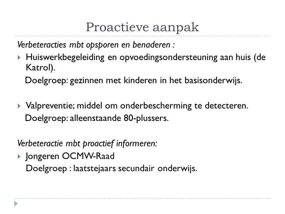 Proactieve aanpak Verbeteracties mbt opsporen en benaderen :  Huiswerkbegeleiding en opvoedingsondersteuning aan huis (de Katrol).