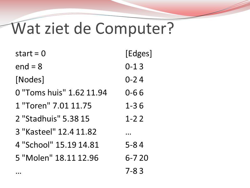 Wat ziet de Computer? start = 0 end = 8 [Nodes] 0