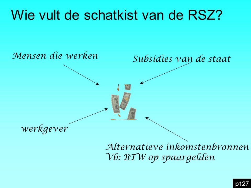 p127 Wie vult de schatkist van de RSZ? Mensen die werken werkgever Subsidies van de staat Alternatieve inkomstenbronnen Vb: BTW op spaargelden