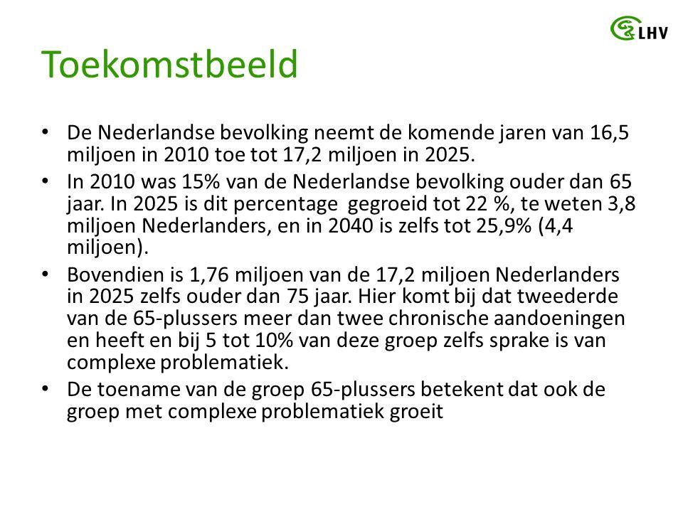 De Nederlandse bevolking neemt de komende jaren van 16,5 miljoen in 2010 toe tot 17,2 miljoen in 2025. In 2010 was 15% van de Nederlandse bevolking ou