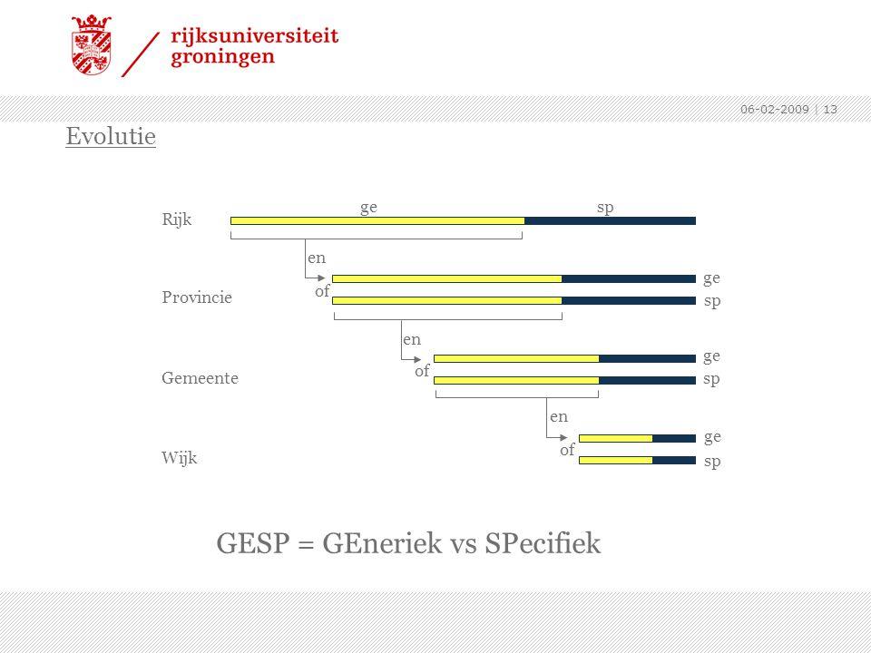 06-02-2009 | 13 Rijk Provincie Gemeente Wijk ge sp en of GESP = GEneriek vs SPecifiek Evolutie