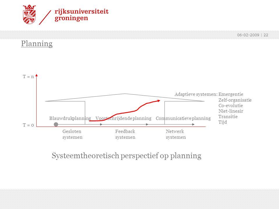 06-02-2009 | 22 Planning Gesloten systemen Feedback systemen Netwerk systemen Adaptieve systemen:Emergentie Zelf-organisatie Co-evolutie Niet-lineair