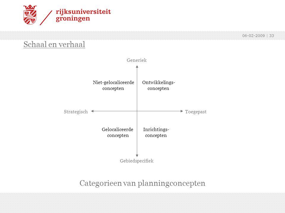 06-02-2009 | 33 Schaal en verhaal Categorieen van planningconcepten ToegepastStrategisch Generiek Gebiedspecifiek Niet-gelocaliceerde concepten Geloca