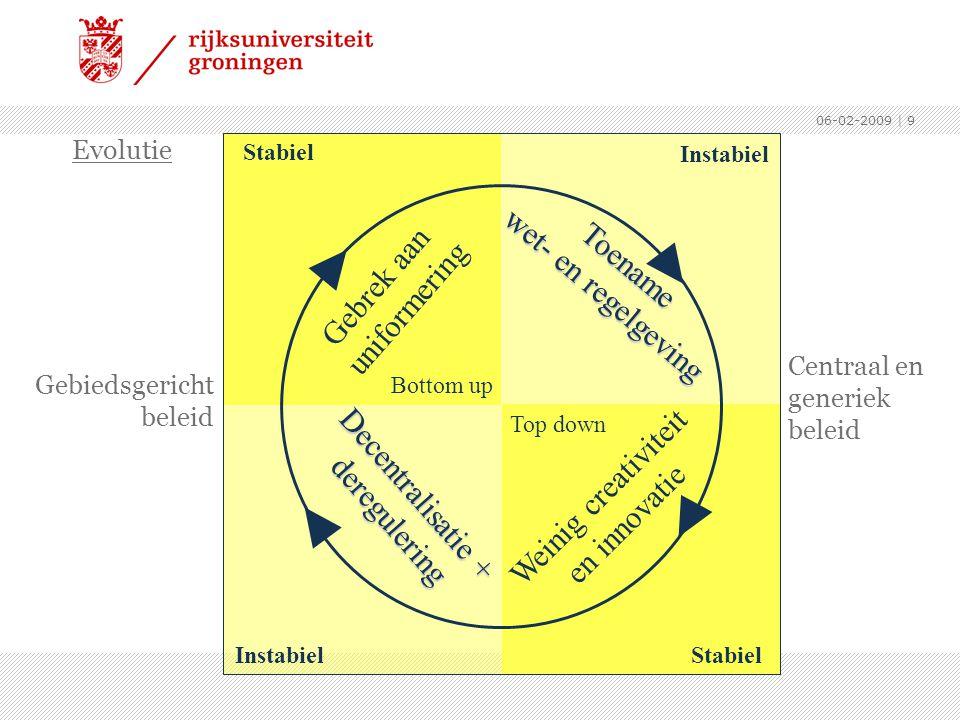 06-02-2009 | 9 Gebiedsgericht beleid Centraal en generiek beleid Decentralisatie + deregulering Toename wet- en regelgeving Instabiel Stabiel Top down