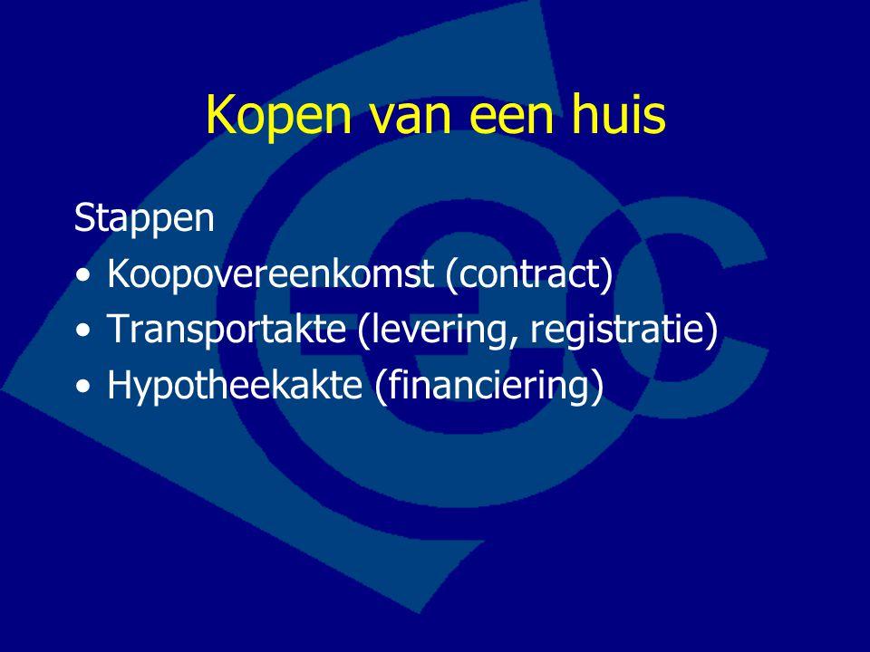 Kopen van een huis Stappen Koopovereenkomst (contract) Transportakte (levering, registratie) Hypotheekakte (financiering)