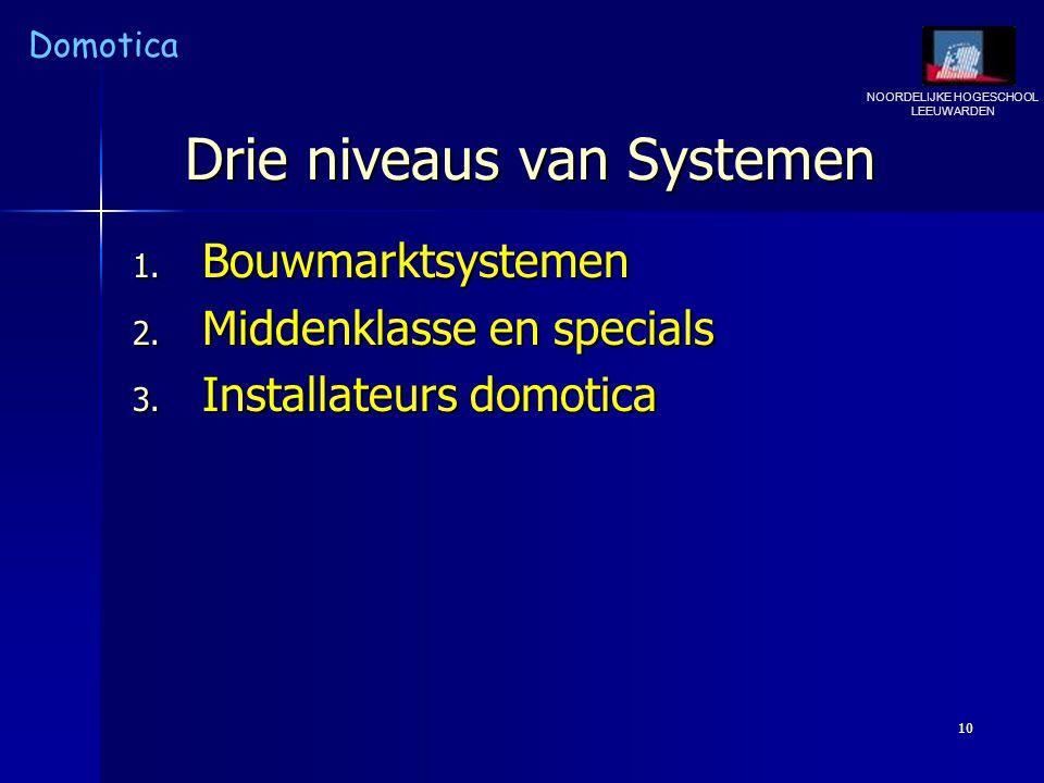 NOORDELIJKE HOGESCHOOL LEEUWARDEN Domotica 10 Drie niveaus van Systemen 1. Bouwmarktsystemen 2. Middenklasse en specials 3. Installateurs domotica