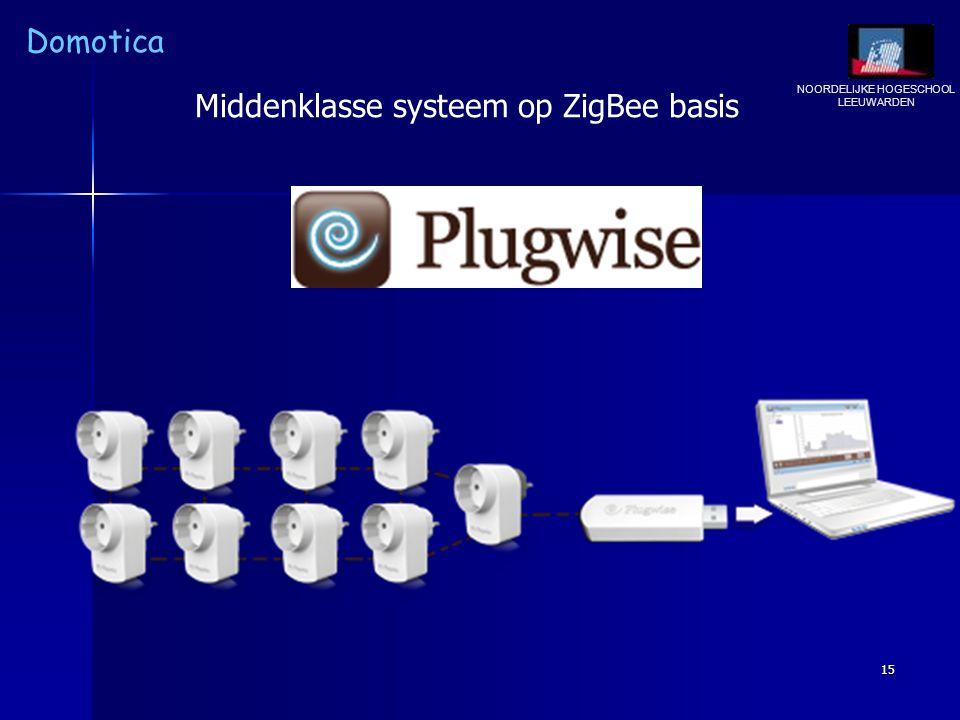 NOORDELIJKE HOGESCHOOL LEEUWARDEN Domotica 15 Middenklasse systeem op ZigBee basis