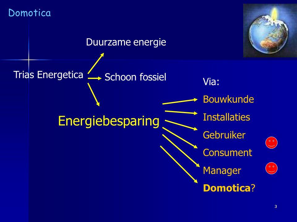 NOORDELIJKE HOGESCHOOL LEEUWARDEN Domotica 3 Trias Energetica Duurzame energie Energiebesparing Schoon fossiel Via: Bouwkunde Installaties Gebruiker C