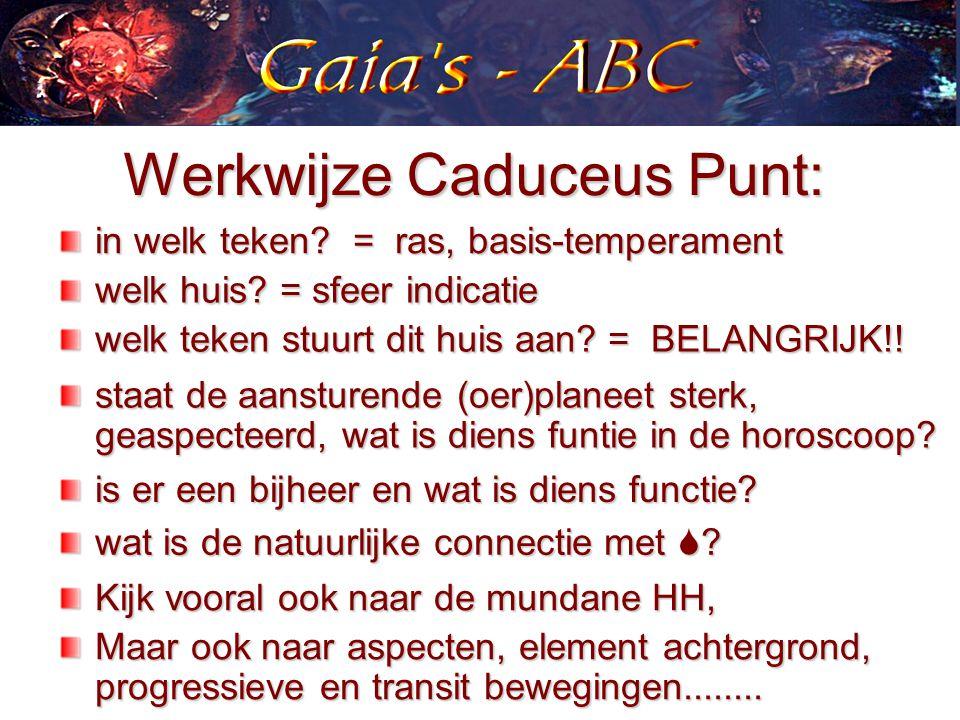 Werkwijze Caduceus Punt: in welk teken. = ras, basis-temperament welk huis.
