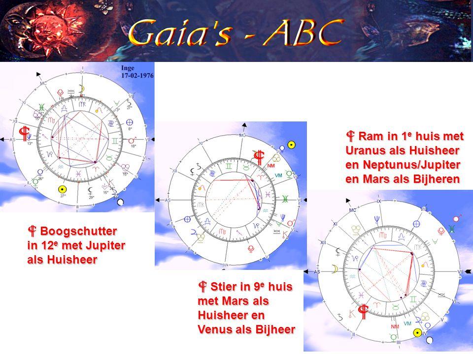     Boogschutter in 12 e met Jupiter als Huisheer  Stier in 9 e huis met Mars als Huisheer en Venus als Bijheer  Ram in 1 e huis met Uranus als Huisheer en Neptunus/Jupiter en Mars als Bijheren