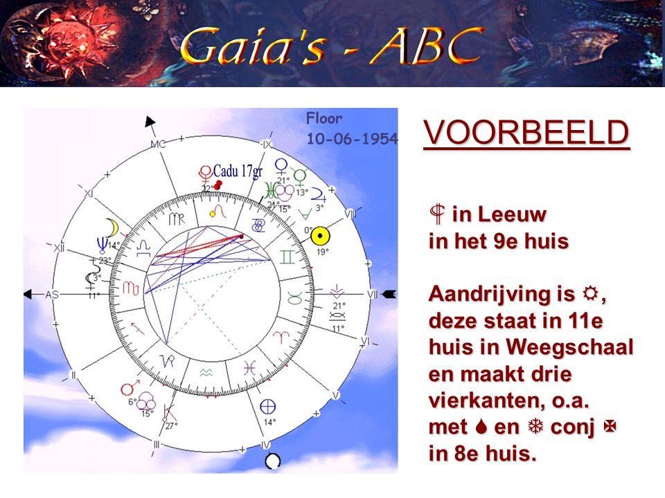 VOORBEELD  in Leeuw in het 9e huis Aandrijving is , deze staat in 11e huis in Weegschaal en maakt drie vierkanten, o.a.