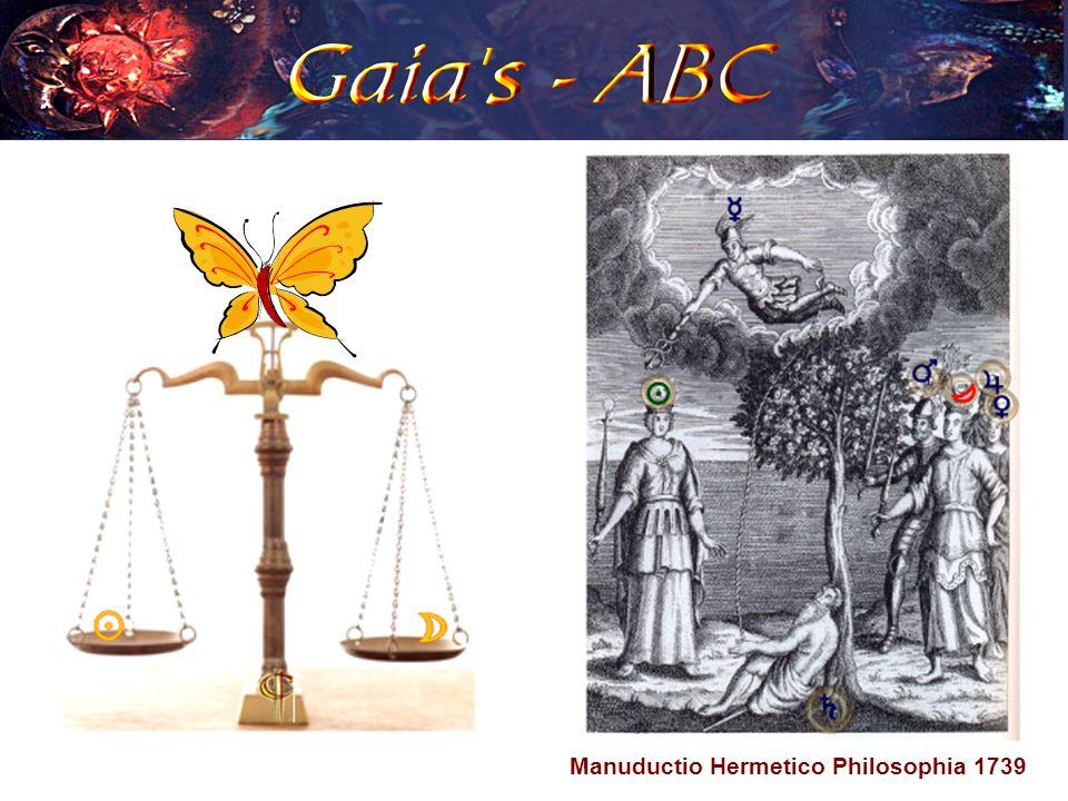 Manuductio Hermetico Philosophia 1739