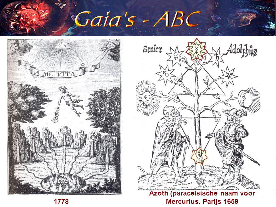 1778 Azoth (paracelsische naam voor Mercurius. Parijs 1659