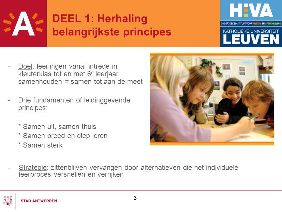 4 DEEL 1: Herhaling belangrijkste principes Het huis van samen tot aan de meet -Actiedomeinen met actiebouwstenen: * Basisbouwstenen * Additionele bouwstenen * Andere bouwstenen -Schooleigen actieplan