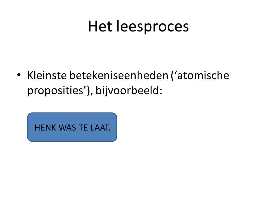 Het leesproces Kleinste betekeniseenheden ('atomische proposities'), bijvoorbeeld: HENK WAS TE LAAT.