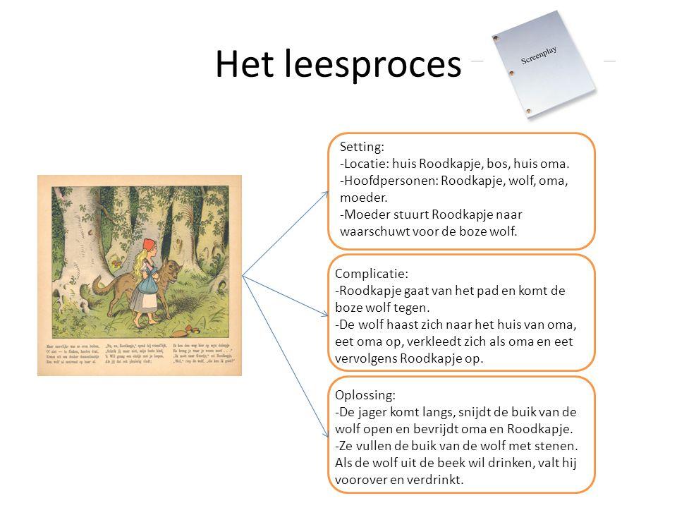 Het leesproces Setting: -Locatie: huis Roodkapje, bos, huis oma. -Hoofdpersonen: Roodkapje, wolf, oma, moeder. -Moeder stuurt Roodkapje naar waarschuw