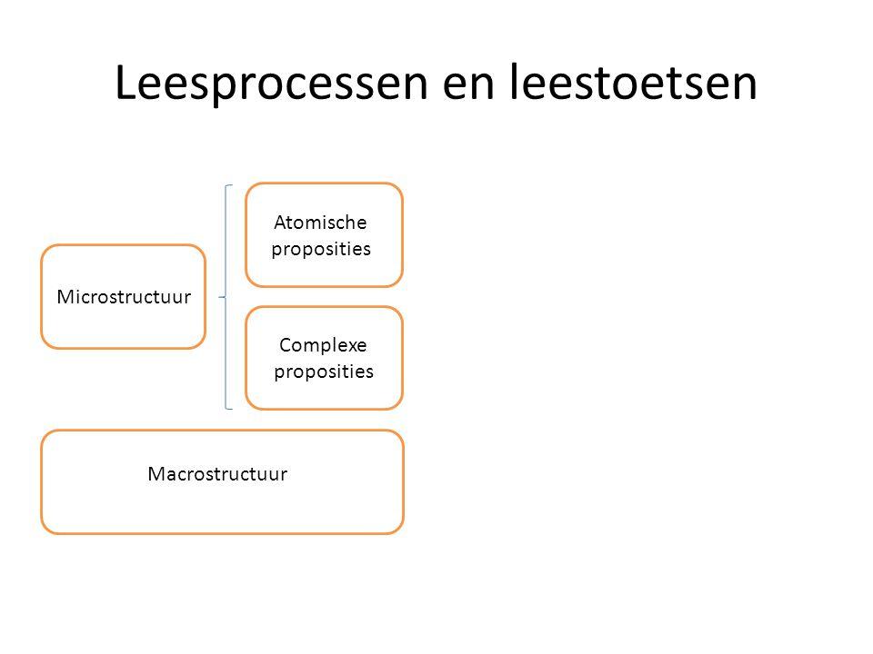 Leesprocessen en leestoetsen Atomische proposities Complexe proposities Macrostructuur Microstructuur