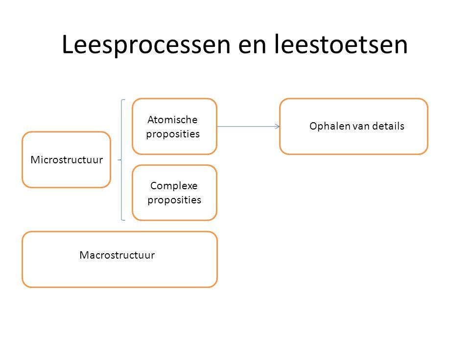 Leesprocessen en leestoetsen Atomische proposities Complexe proposities Macrostructuur Ophalen van details Microstructuur