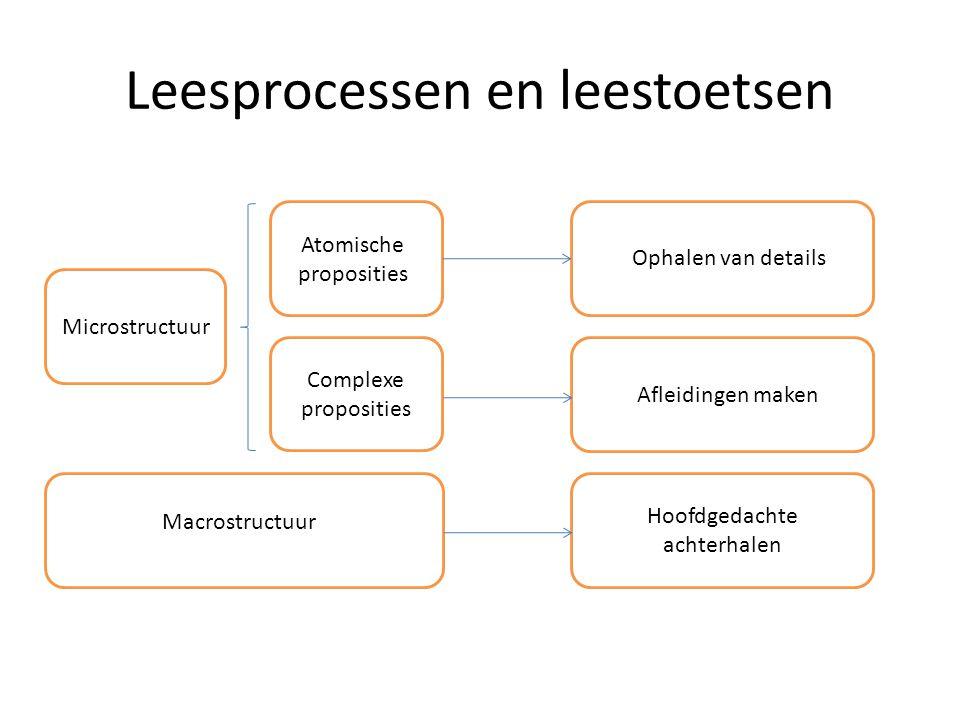 Leesprocessen en leestoetsen Atomische proposities Complexe proposities Macrostructuur Ophalen van details Hoofdgedachte achterhalen Microstructuur Af
