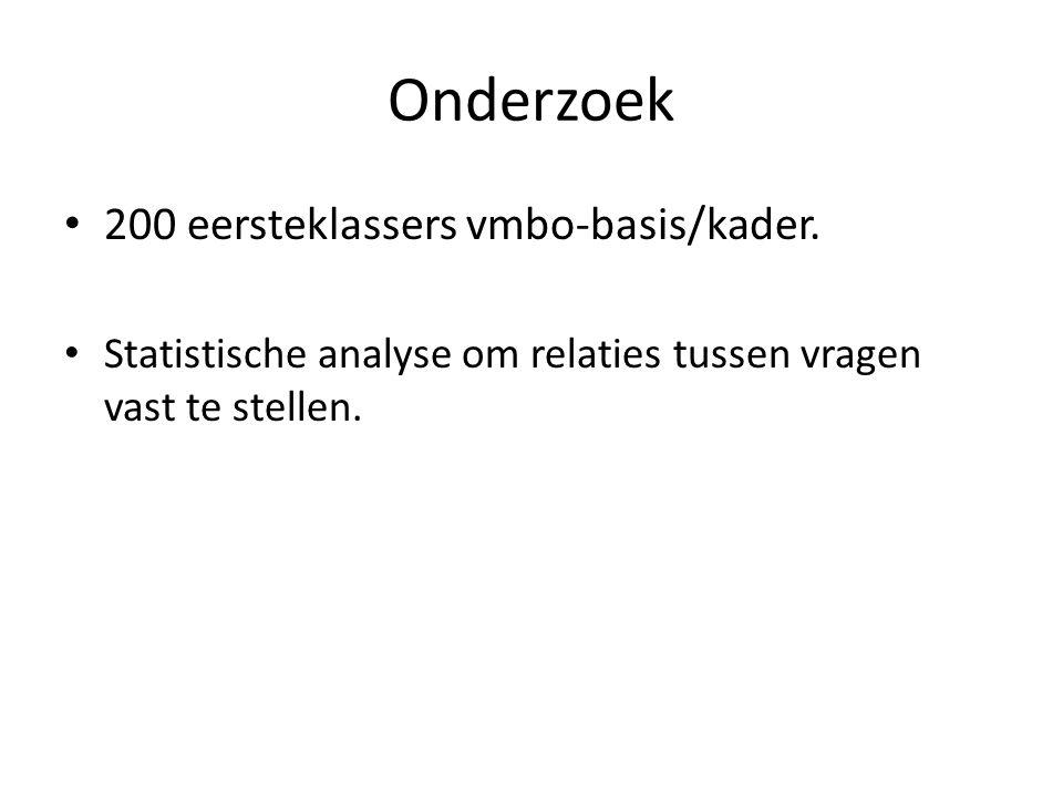 Onderzoek 200 eersteklassers vmbo-basis/kader. Statistische analyse om relaties tussen vragen vast te stellen.