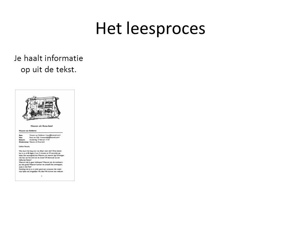 Het leesproces Je haalt informatie op uit de tekst. Je voegt eigen achtergrondkennis toe. +