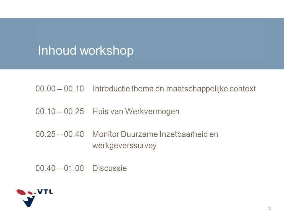 Inhoud workshop 00.00 – 00.10 Introductie thema en maatschappelijke context 00.10 – 00.25Huis van Werkvermogen 00.25 – 00.40Monitor Duurzame Inzetbaar