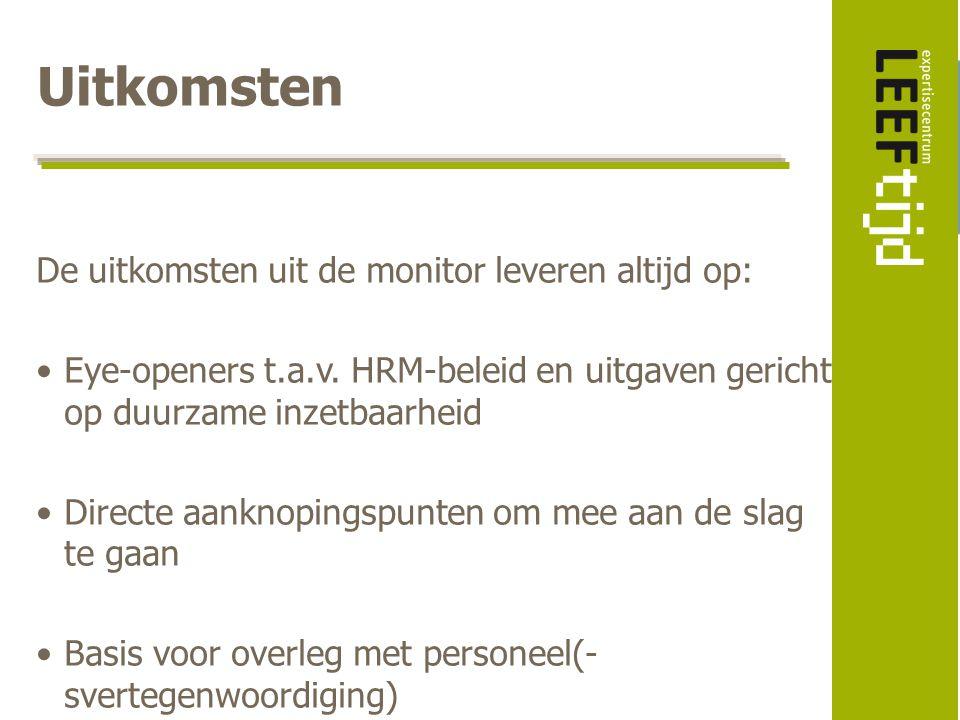 Uitkomsten De uitkomsten uit de monitor leveren altijd op: Eye-openers t.a.v. HRM-beleid en uitgaven gericht op duurzame inzetbaarheid Directe aanknop