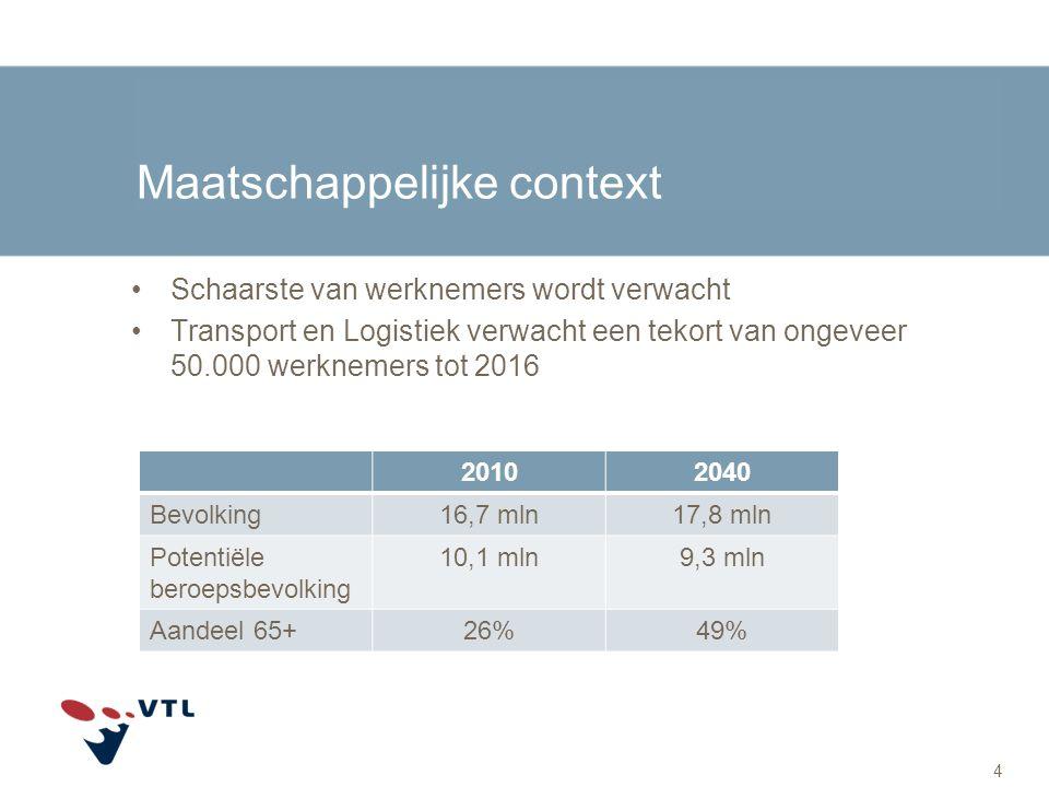 Maatschappelijke context Schaarste van werknemers wordt verwacht Transport en Logistiek verwacht een tekort van ongeveer 50.000 werknemers tot 2016 4