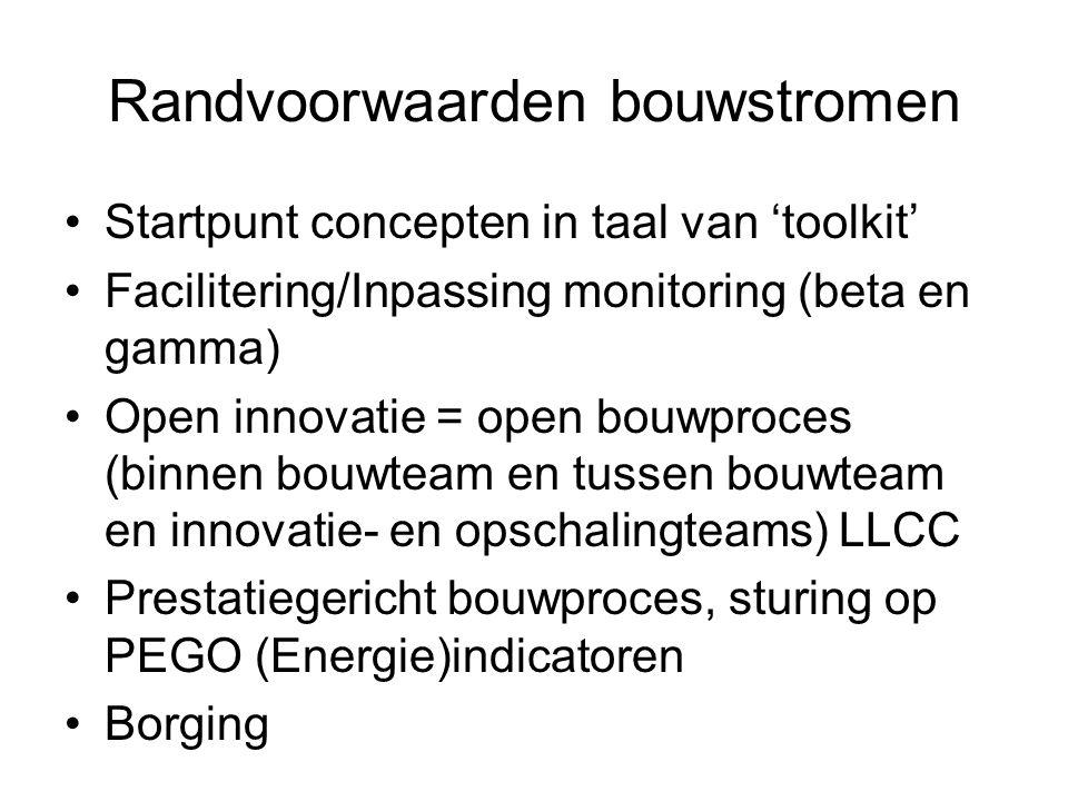 Randvoorwaarden bouwstromen Startpunt concepten in taal van 'toolkit' Facilitering/Inpassing monitoring (beta en gamma) Open innovatie = open bouwproc