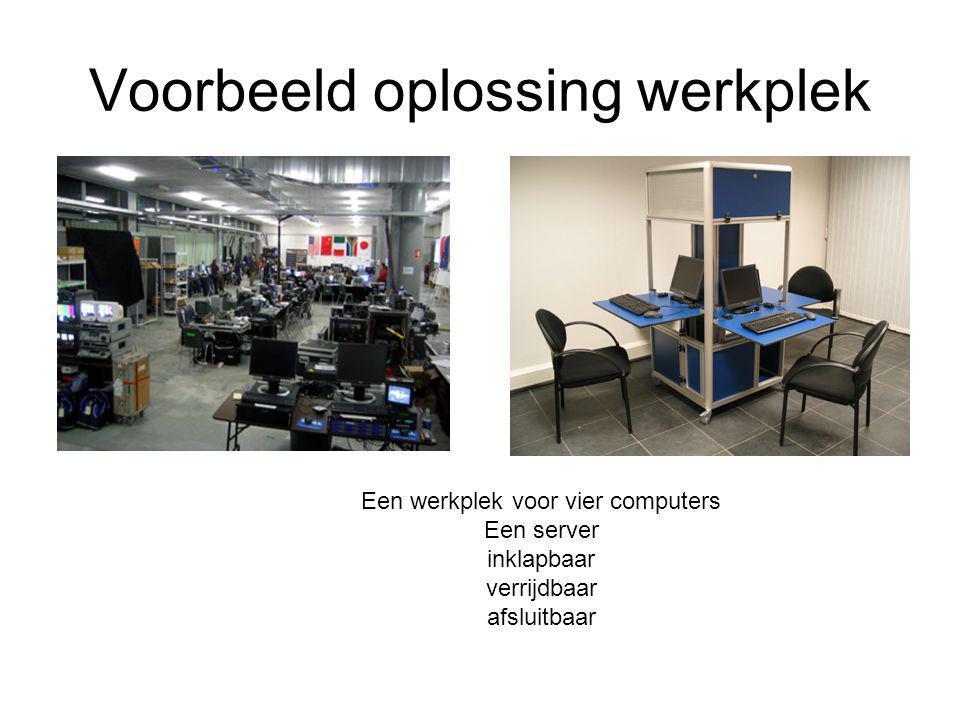 Voorbeeld oplossing werkplek Een werkplek voor vier computers Een server inklapbaar verrijdbaar afsluitbaar