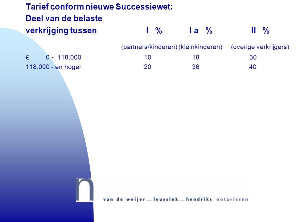 Tarief conform nieuwe Successiewet: Deel van de belaste verkrijging tussen I % I a % II % (partners/kinderen) (kleinkinderen) (overige verkrijgers) €
