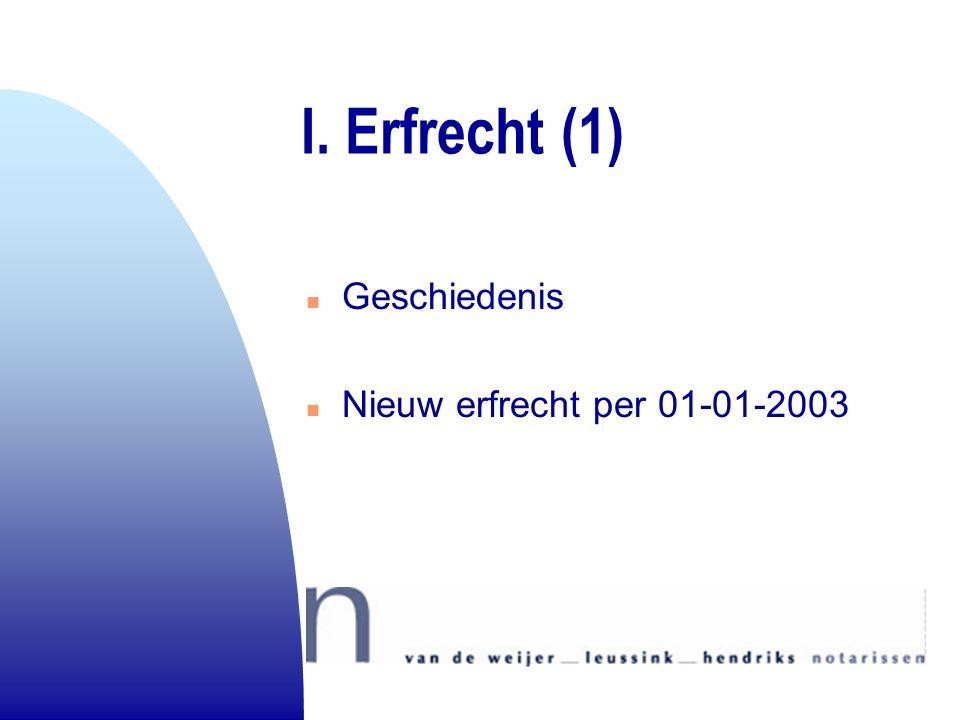 I. Erfrecht (1) n Geschiedenis n Nieuw erfrecht per 01-01-2003