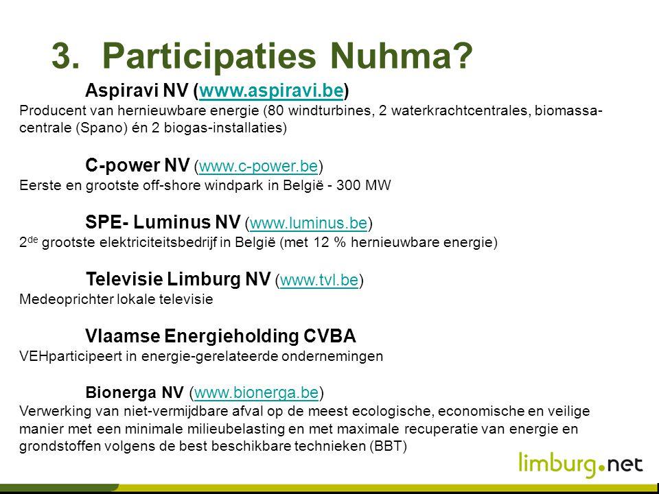 Aspiravi NV (www.aspiravi.be)www.aspiravi.be Producent van hernieuwbare energie (80 windturbines, 2 waterkrachtcentrales, biomassa- centrale (Spano) é