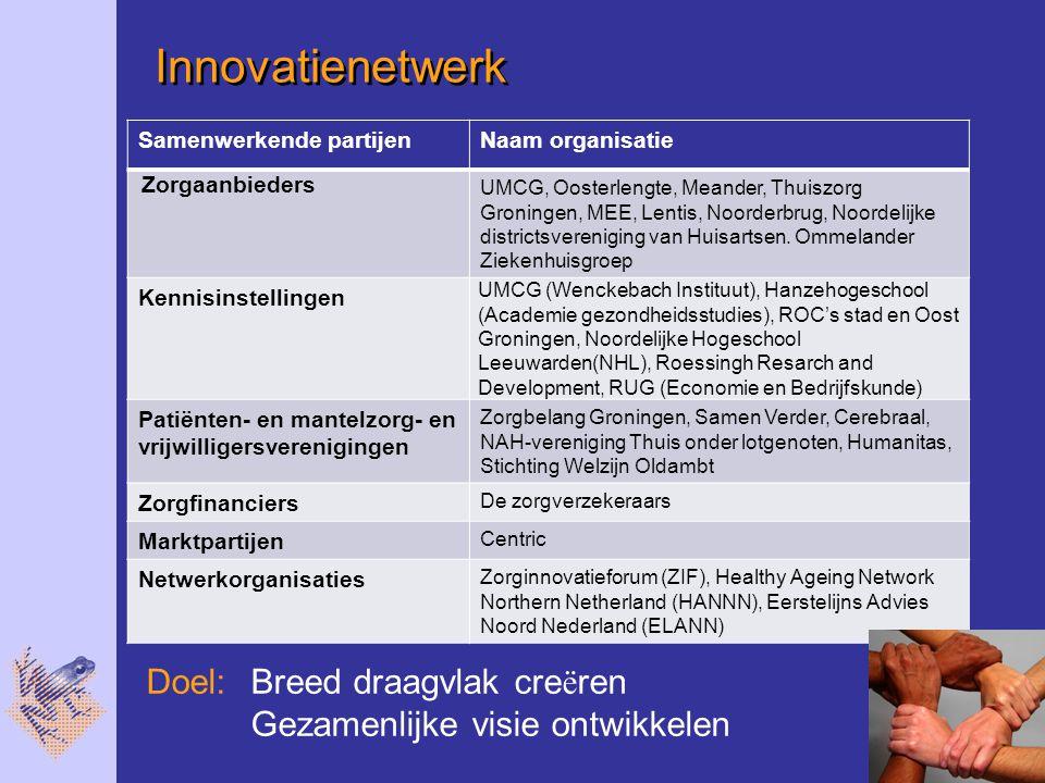 Innovatienetwerk Samenwerkende partijenNaam organisatie Zorgaanbieders UMCG, Oosterlengte, Meander, Thuiszorg Groningen, MEE, Lentis, Noorderbrug, Noordelijke districtsvereniging van Huisartsen.