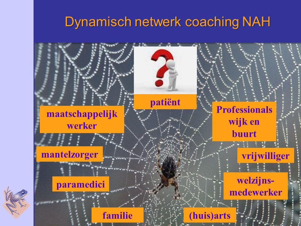 maatschappelijk werker paramedici mantelzorger vrijwilliger welzijns- medewerker (huis)artsfamilie Professionals wijk en buurt patiënt Dynamisch netwerk coaching NAH