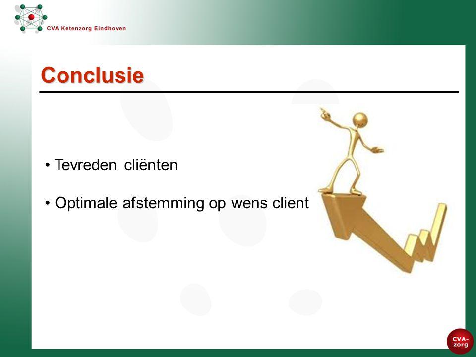 Tevreden cliënten Optimale afstemming op wens client Conclusie
