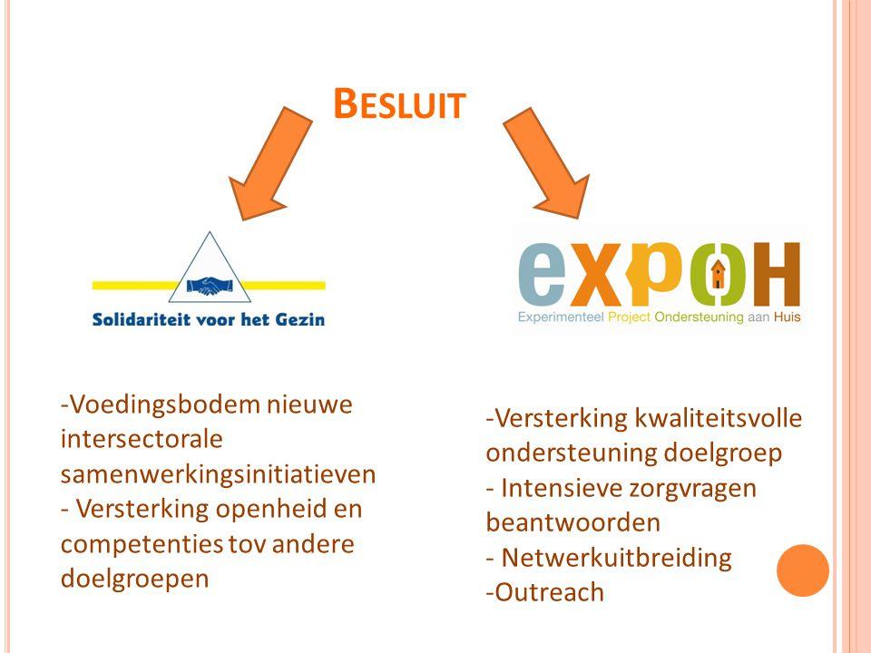 B ESLUIT -Voedingsbodem nieuwe intersectorale samenwerkingsinitiatieven - Versterking openheid en competenties tov andere doelgroepen -Versterking kwaliteitsvolle ondersteuning doelgroep - Intensieve zorgvragen beantwoorden - Netwerkuitbreiding -Outreach