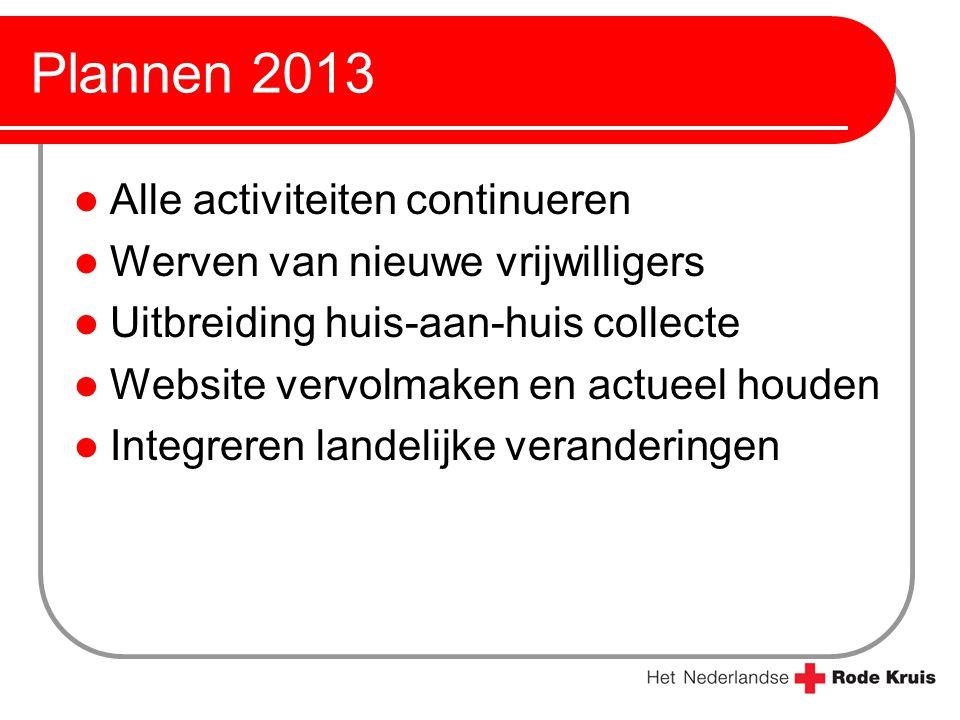 Plannen 2013 Alle activiteiten continueren Werven van nieuwe vrijwilligers Uitbreiding huis-aan-huis collecte Website vervolmaken en actueel houden In