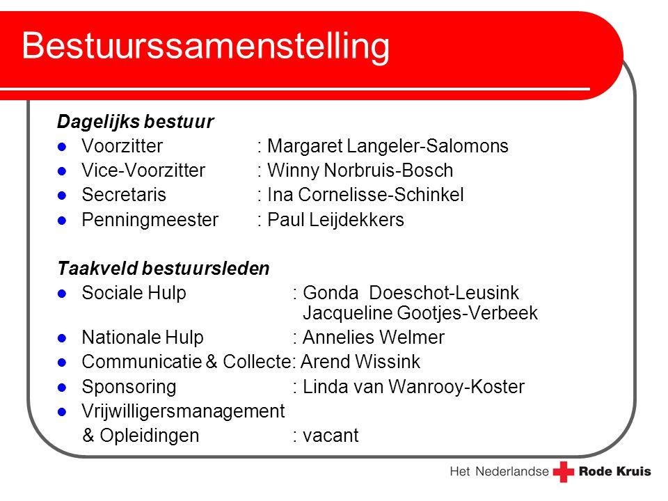 Bestuurssamenstelling Dagelijks bestuur Voorzitter: Margaret Langeler-Salomons Vice-Voorzitter: Winny Norbruis-Bosch Secretaris: Ina Cornelisse-Schink