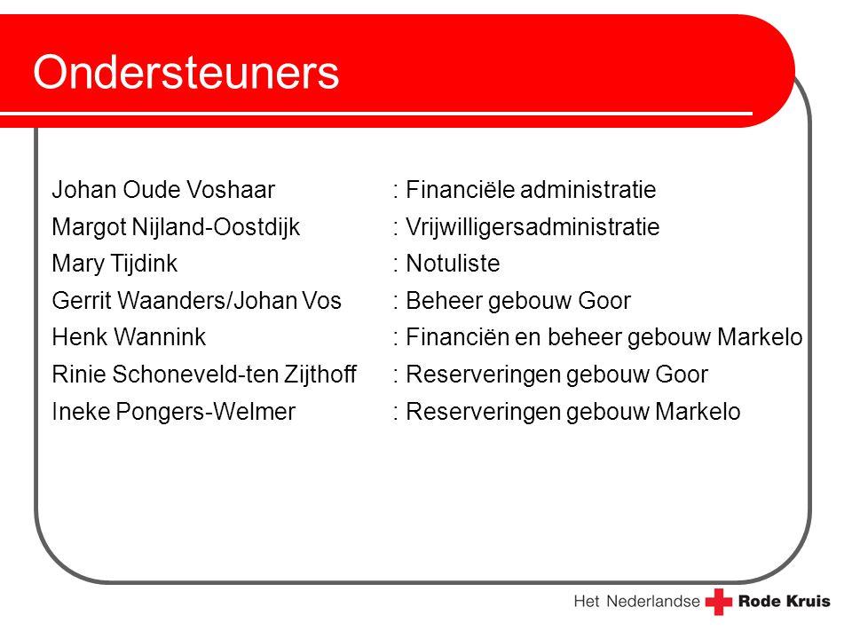 Johan Oude Voshaar : Financiële administratie Margot Nijland-Oostdijk : Vrijwilligersadministratie Mary Tijdink: Notuliste Gerrit Waanders/Johan Vos :