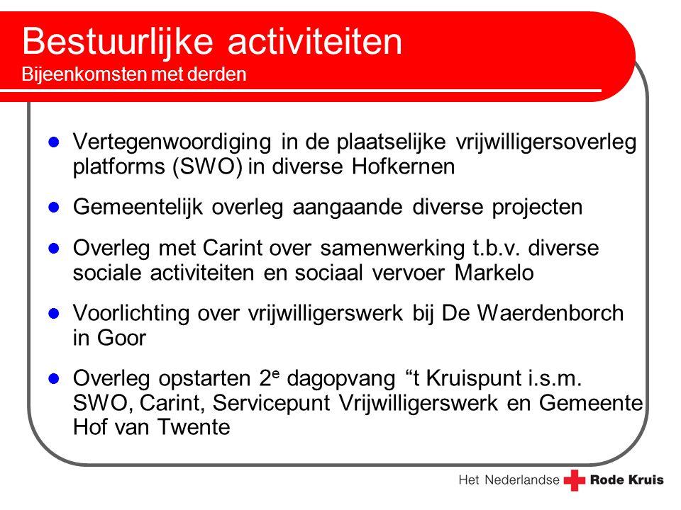 Bestuurlijke activiteiten Bijeenkomsten met derden Vertegenwoordiging in de plaatselijke vrijwilligersoverleg platforms (SWO) in diverse Hofkernen Gem