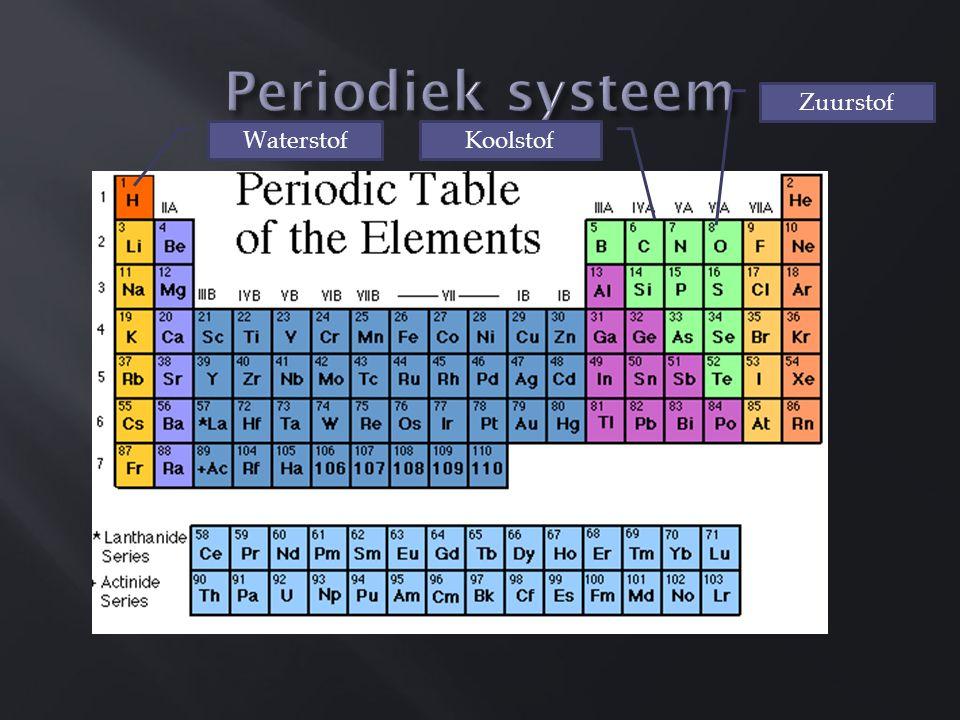 Waterstof Zuurstof Koolstof