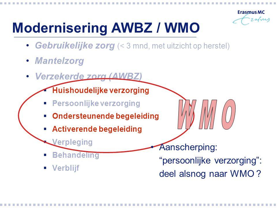 Modernisering AWBZ / WMO Gebruikelijke zorg (< 3 mnd, met uitzicht op herstel) Mantelzorg Verzekerde zorg (AWBZ)  Huishoudelijke verzorging  Persoon